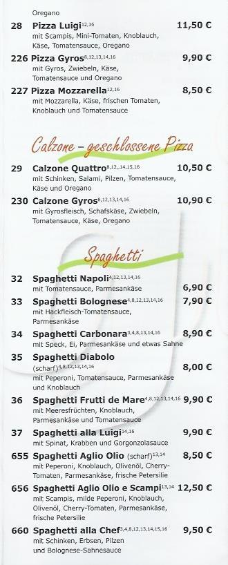 Calzone / Spaghettigerichte